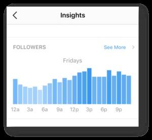 las-mejores-horas-para-publicar-en-instagram-analytics-insights.jpg