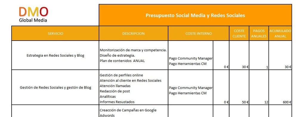 presupuesto-redes-sociales-y-social-media-plantilla.jpg