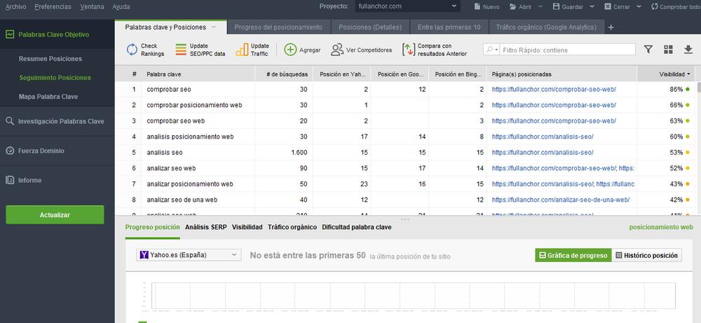 saber-posicionamiento-en-google-rank-tracker.png