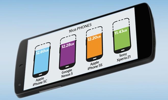 phone_storage_comparison.jpg