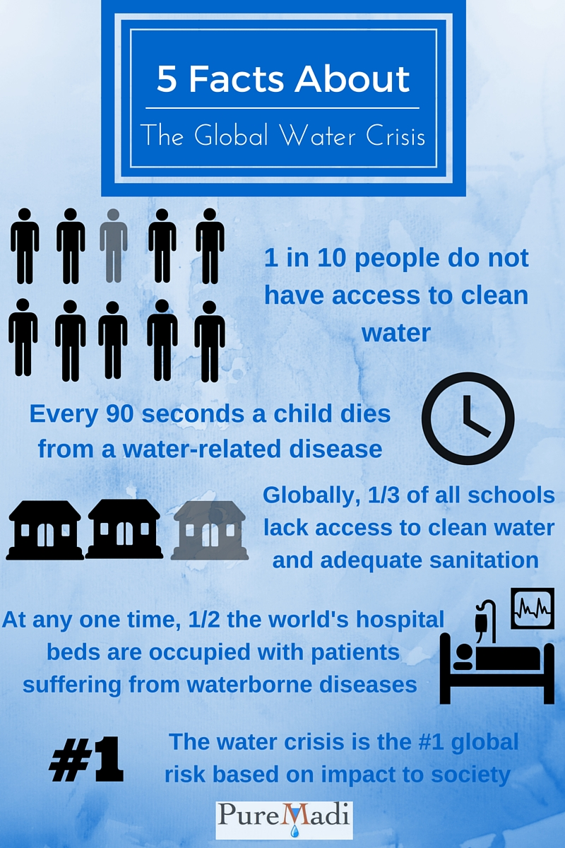 10 facts about water 81