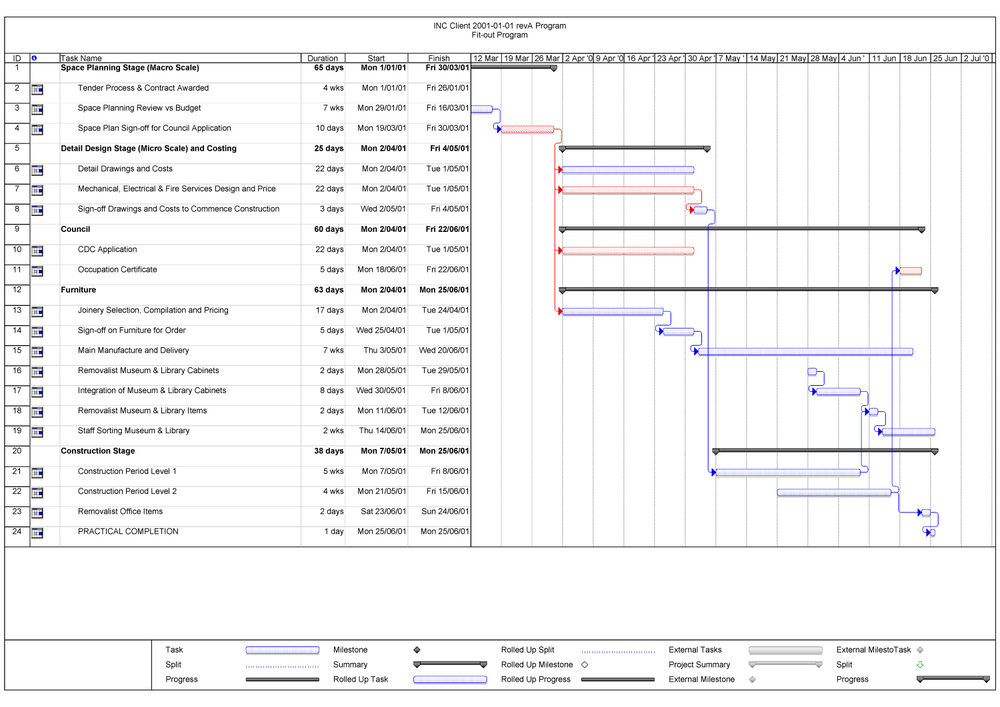 Incorporate project management commercial office for Interior design office programming questionnaire