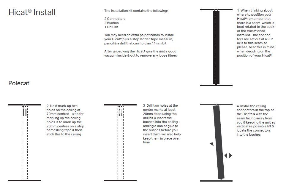 Polecat Install Diagram