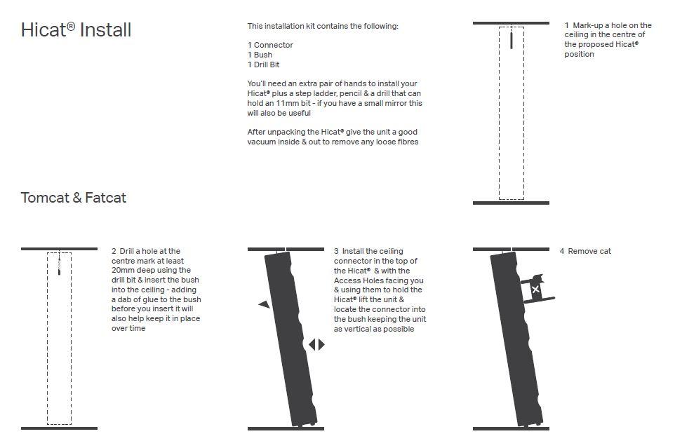 Tomcat & Fatcat Install Diagram