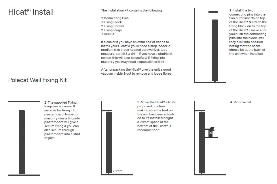 Polecat Wall Fixing Kit Diagram