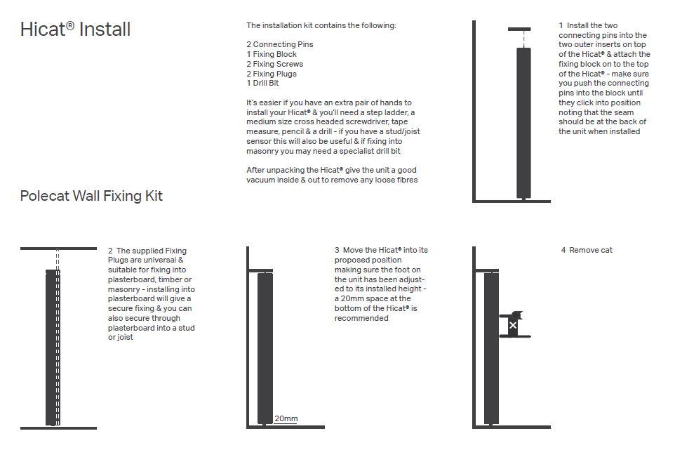 Polecat Wall Fixing Kit Diagram