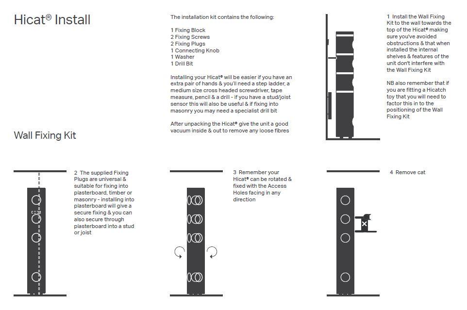 Wall Fixing Kit Diagram