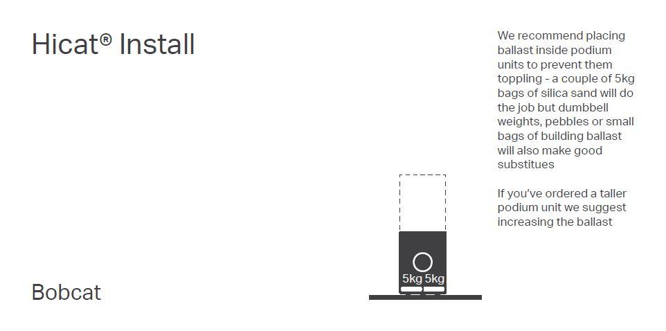 Bobcat Install Diagram