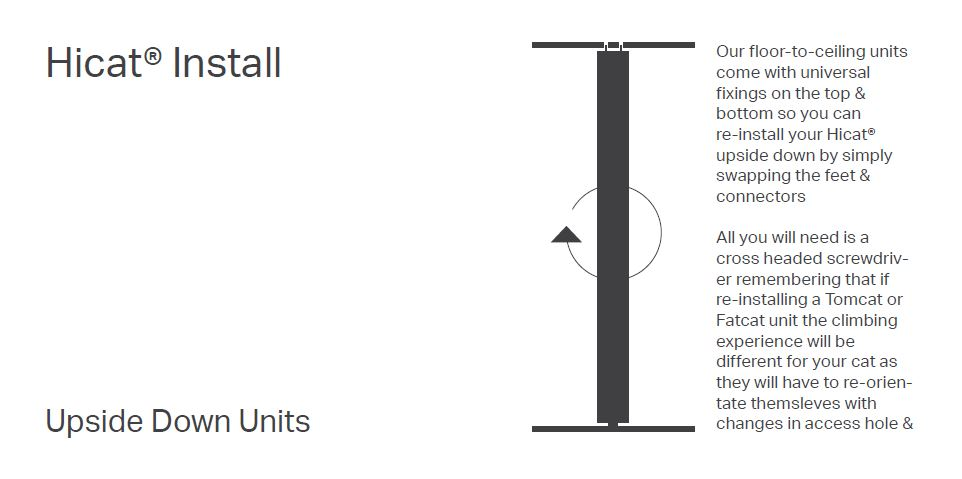 Upside Down Unit Install Diagram
