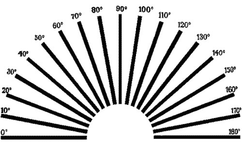 test-astigmatisme.jpg