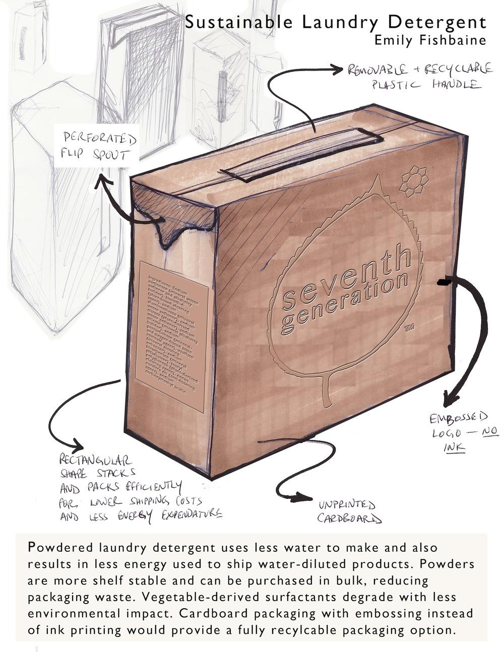 Cardboard box detergent.jpg