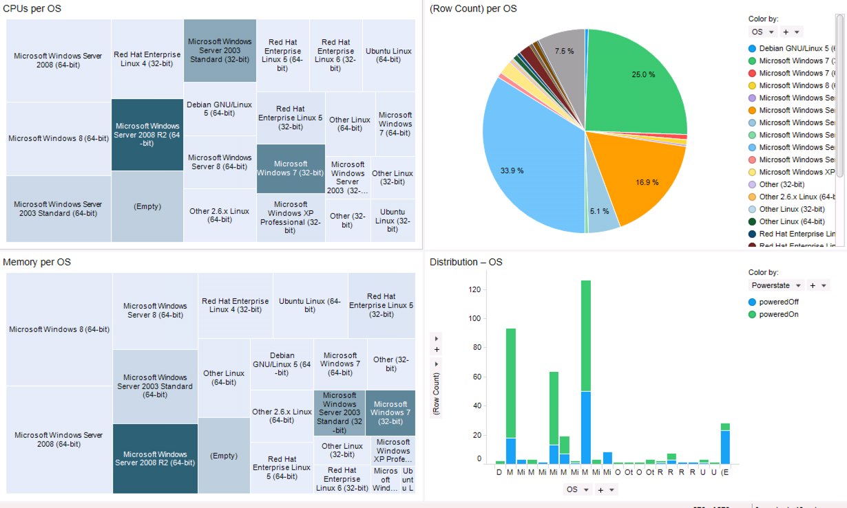 Visualizing RVTools — Maentz net