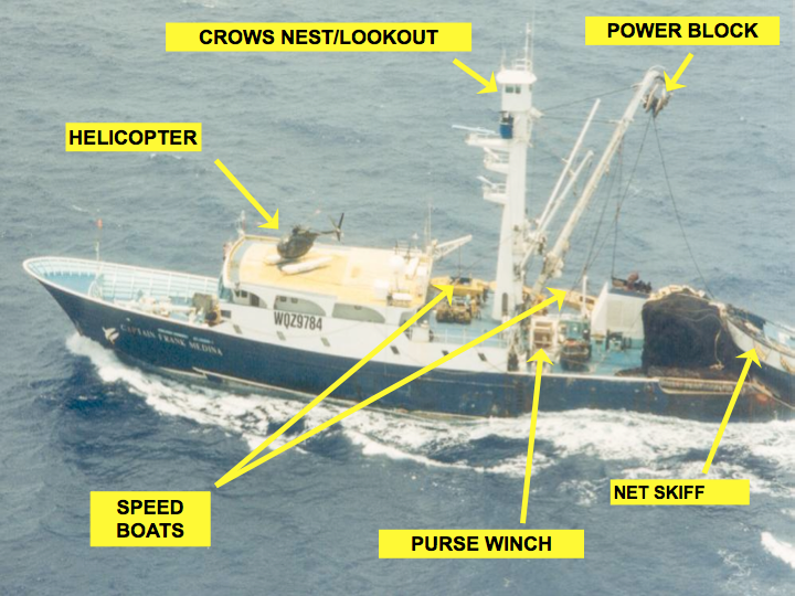 Additional components of a tuna purse seine vessel (Photo: SPC)