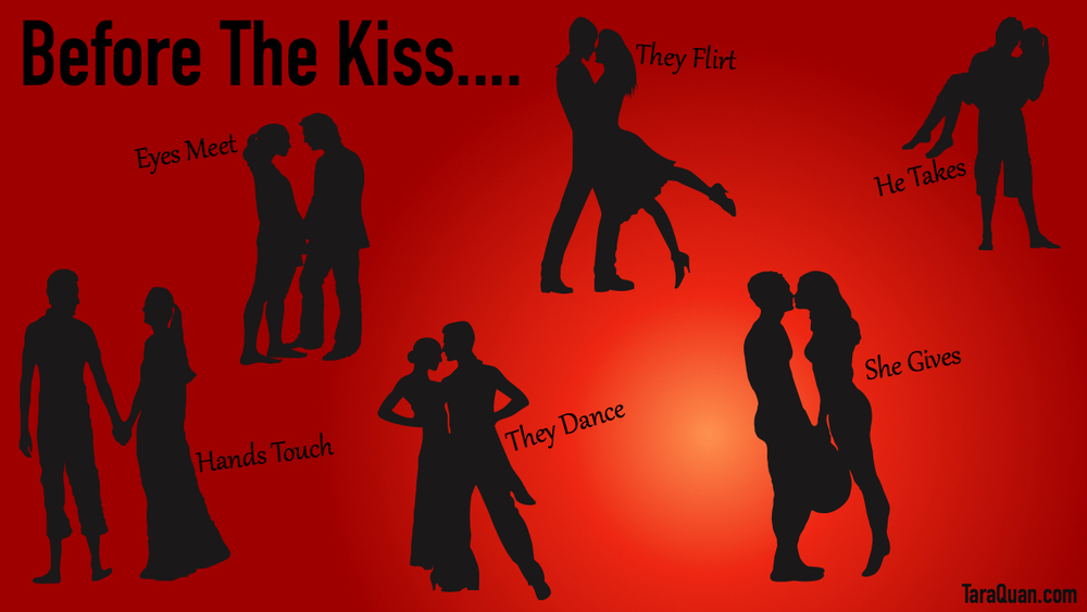Wetting the Lips: The Importance of Sexual Tension