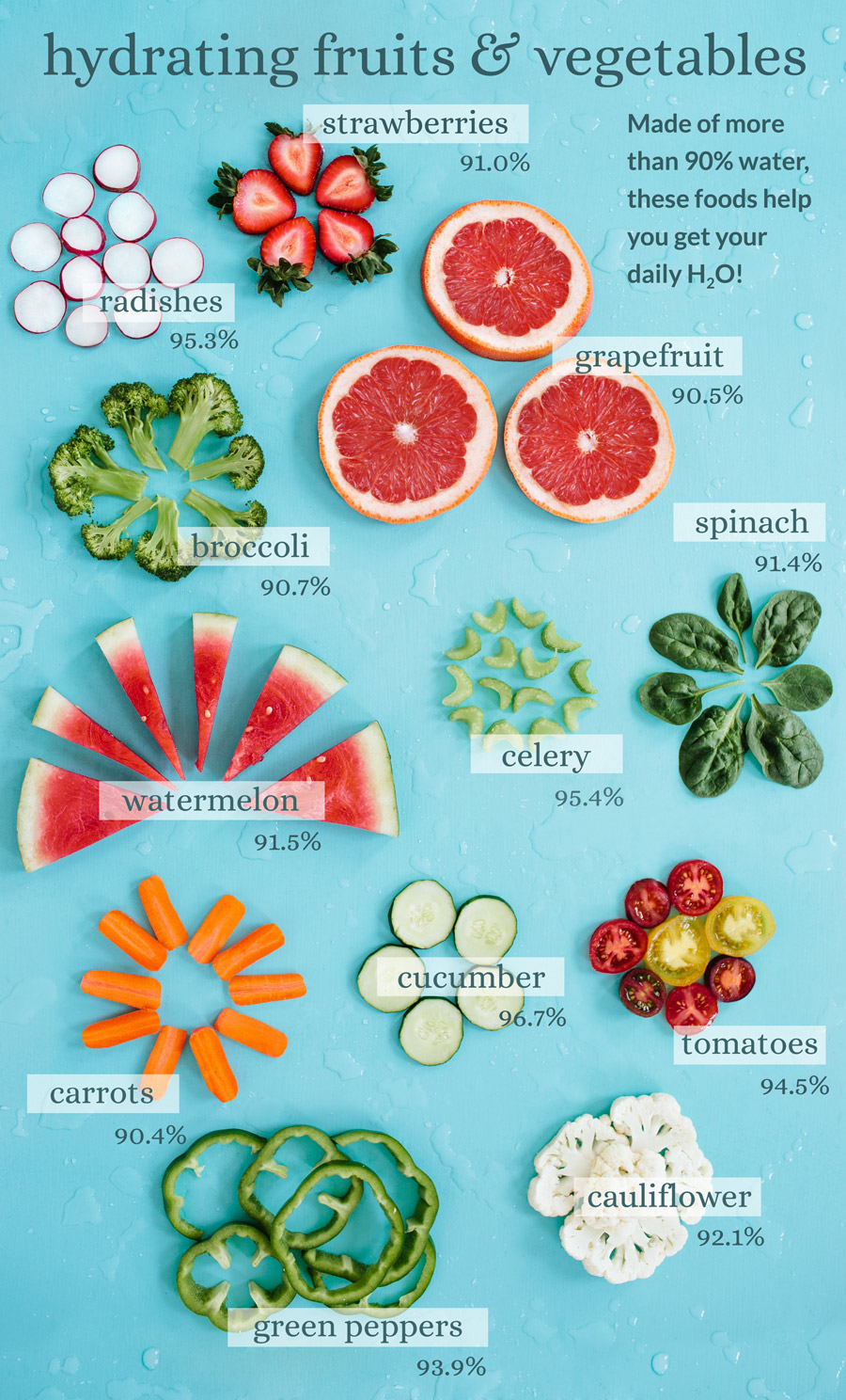 Hydrating Fruits and Vegetables