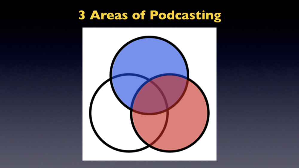 Podcast Tech.028.png