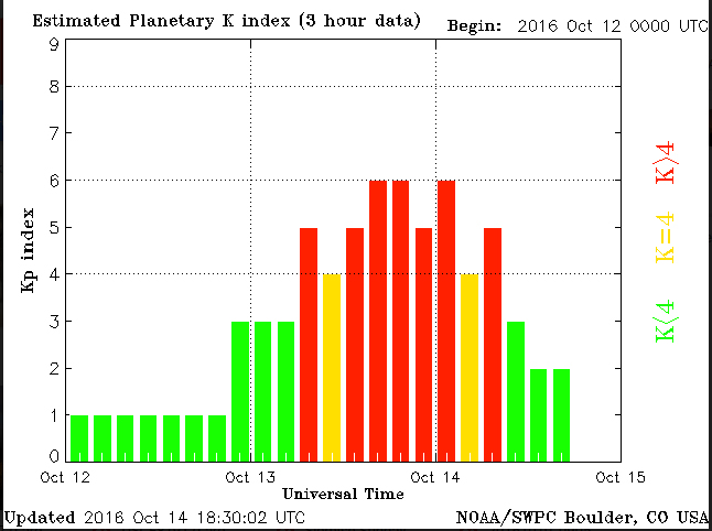 Source: SWPC http://www.swpc.noaa.gov/news/g1-minor-geomagnetic-storm-watches-issued