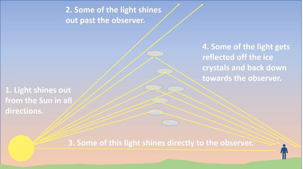 Sun pillar 1.jpg