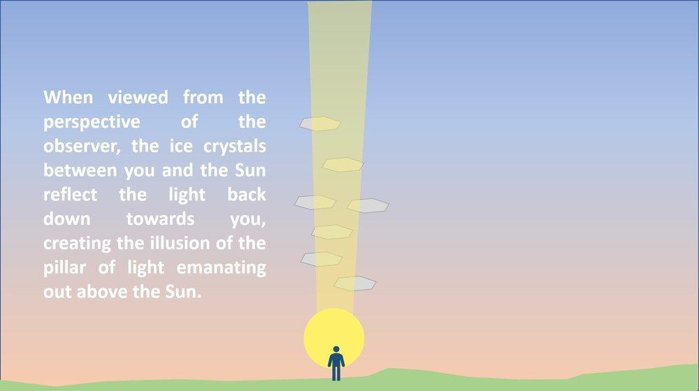 Sun pillar 3.jpg