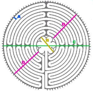 chartreslabyrinth3ab
