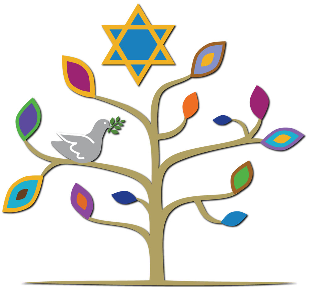 branches of judaism All judaism is messianic all branches of judaism have the same holy scriptures what are the four major branches of contemporary judaism today.