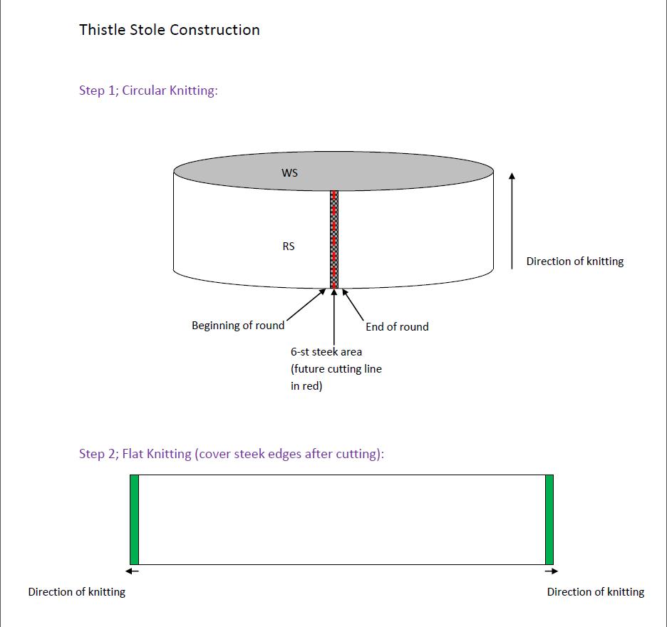 stole diagram.png