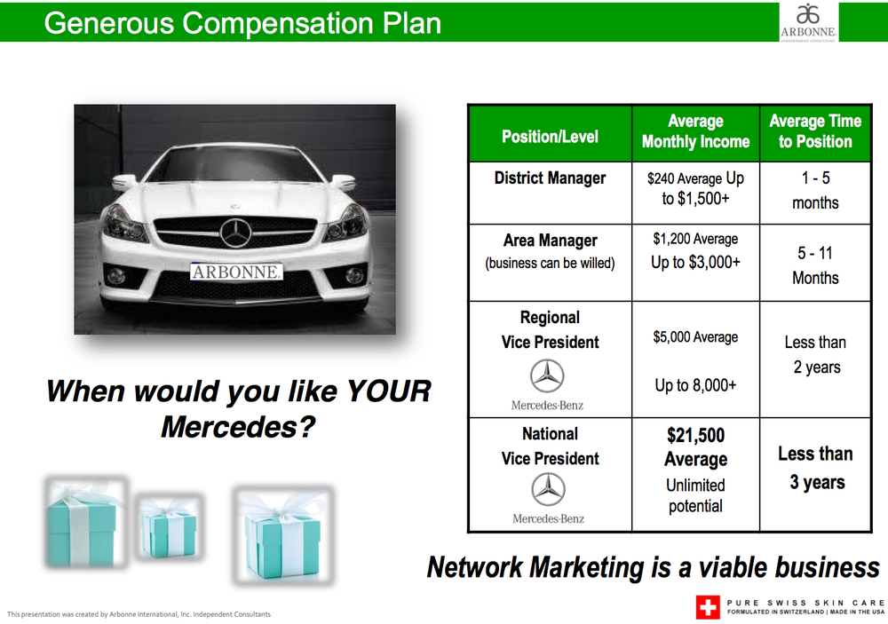 Arbonne opportunity feel look beautiful for Arbonne mercedes benz