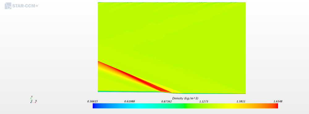 Density plot - Due to a velocity decrease immediately at the shock, a density increase is visible in the simulation. Temperature and pressure also increase.