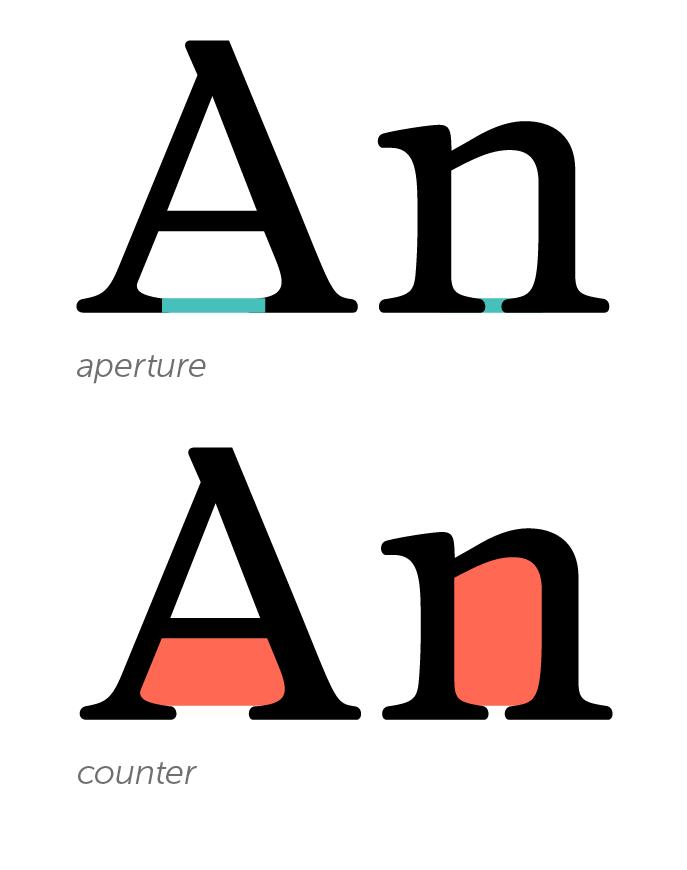 Typographossary Typographher