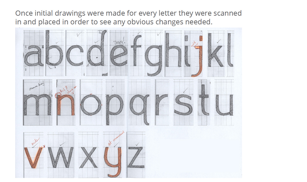 Comparison within a system(as Walter tracey said; 'Great type design is not a collection of beautiful letters but rather a beautiful collection of letters'). Each single glyph must work within the whole system.