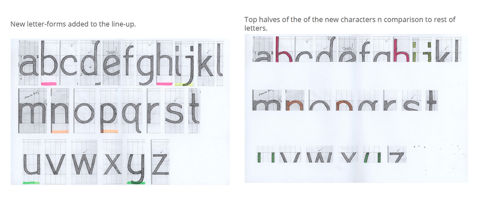 The optically corrected letter were then applied into the system to check for visual cohesion.