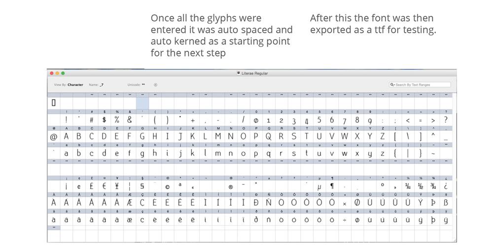The Fontographer glyphs table