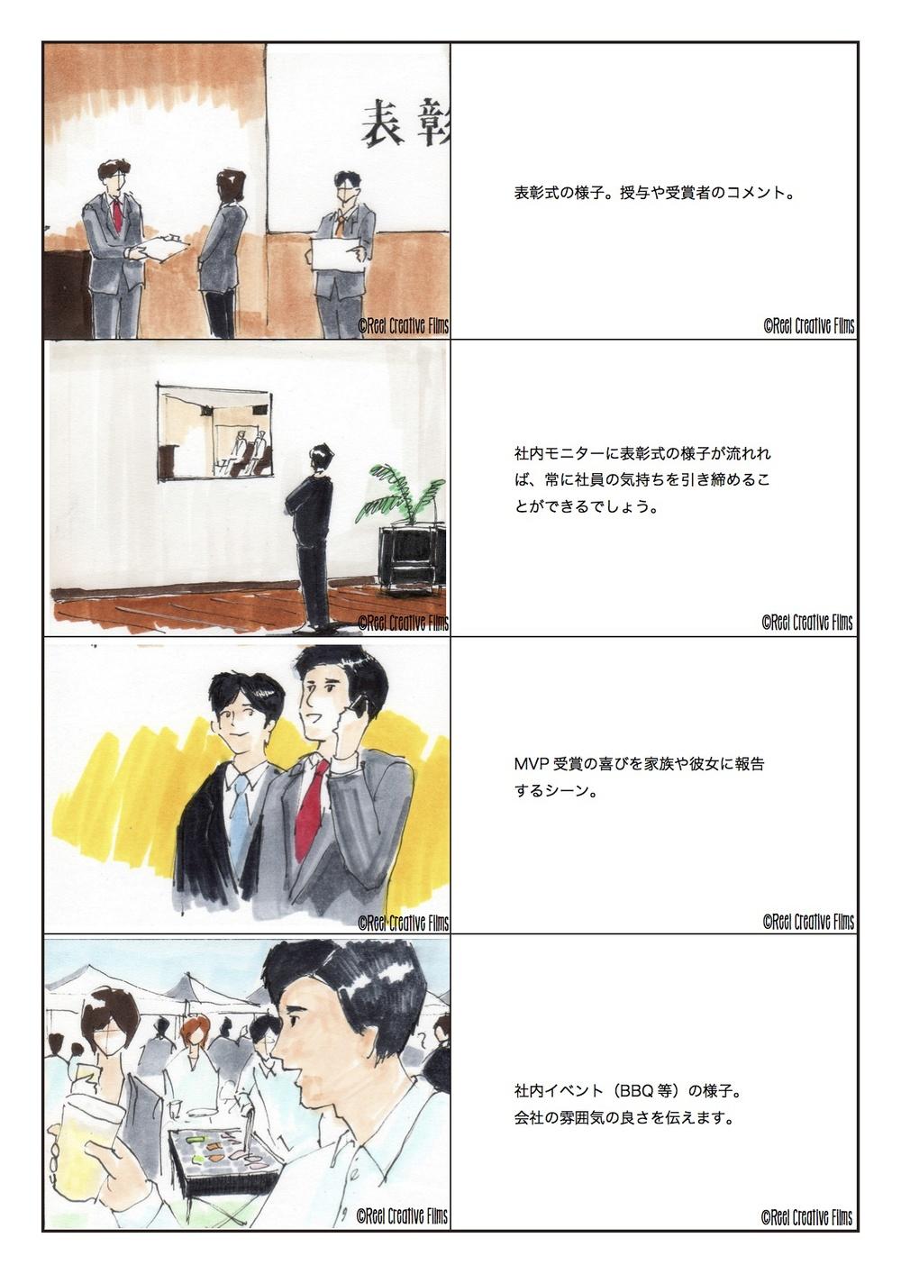 (図B)社内イベント