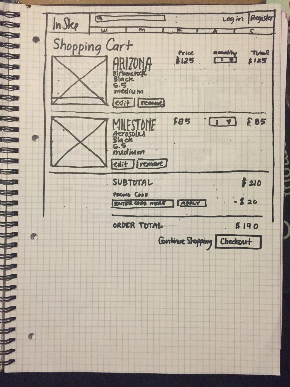 Checkout Sketch