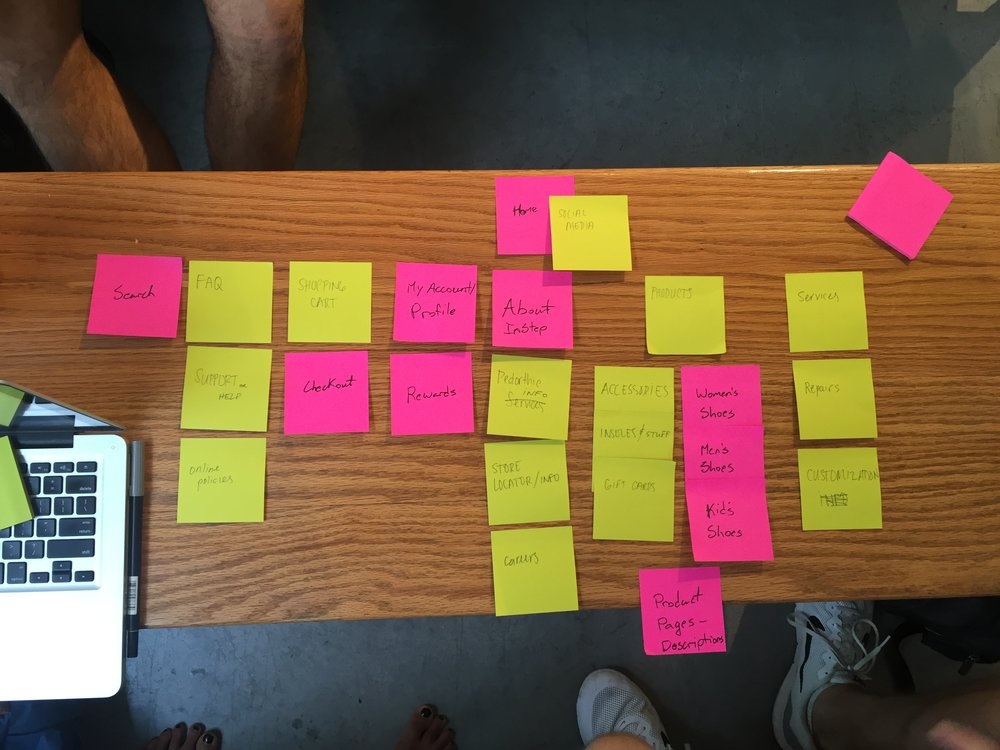 First Iteration Sitemap