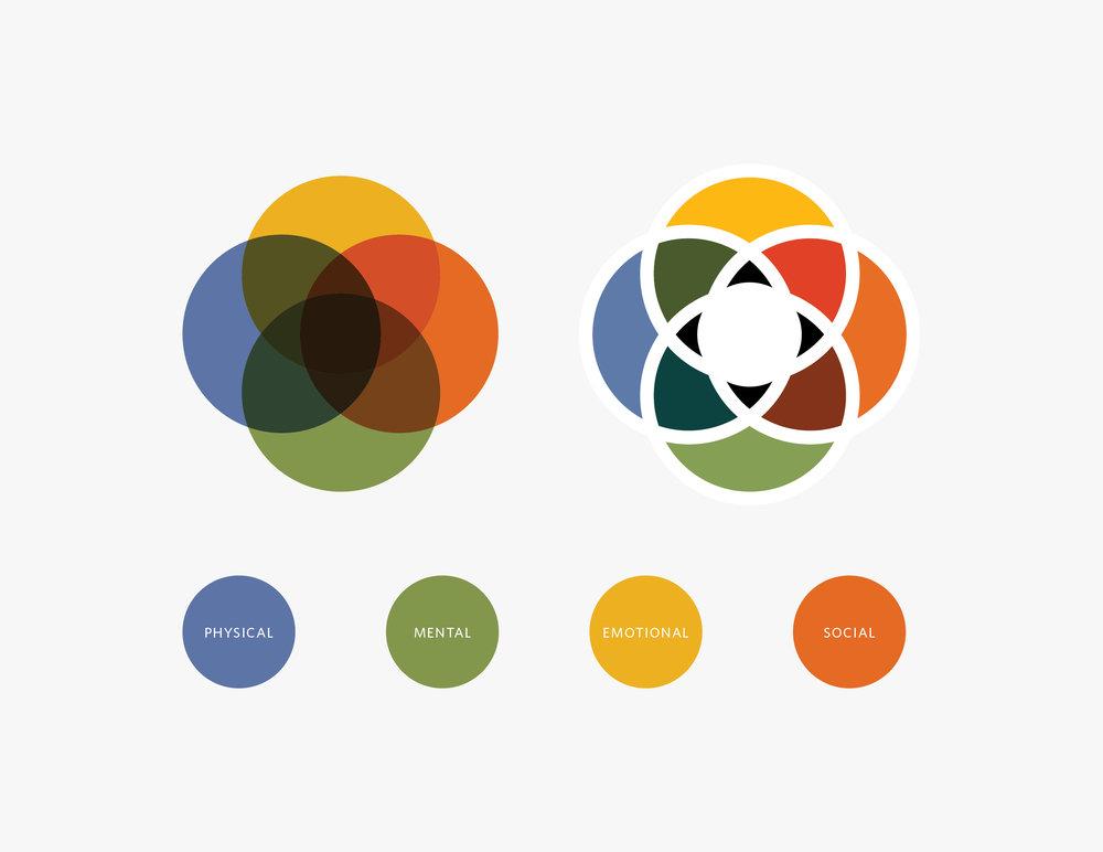 logo-process-.jpg