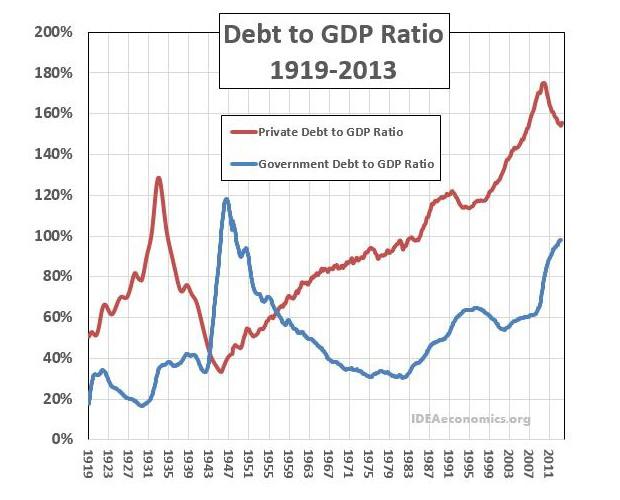 debt_charts1