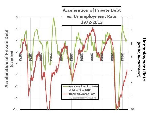 debt_charts2