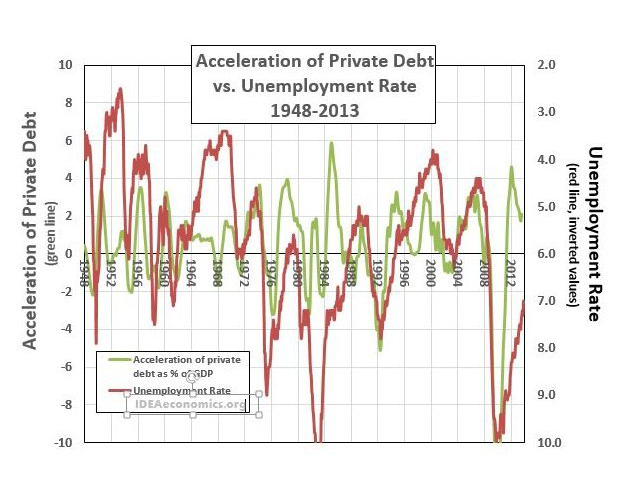 debt_charts3