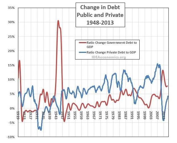 debt_charts4