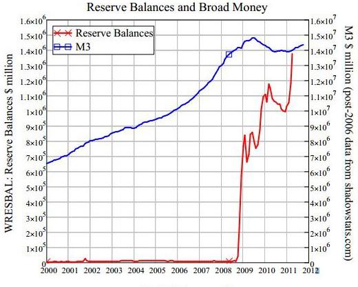 policies_reserve_balances.jpg
