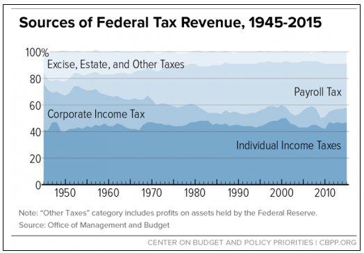 Taxes 3.jpg