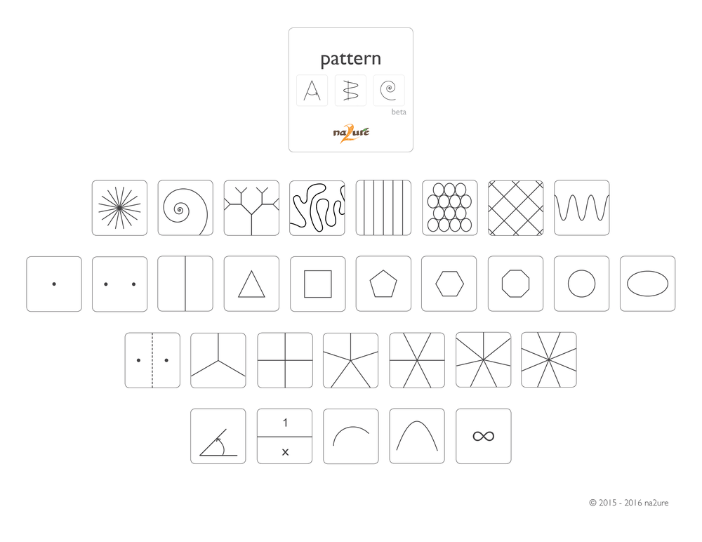 sheet with icons pattern ABC.png
