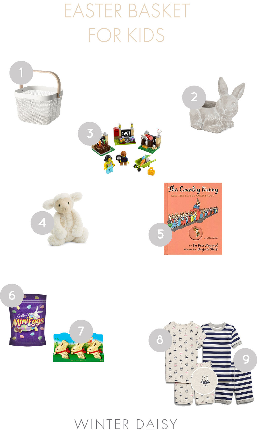 Contents of an Easter basket for kids