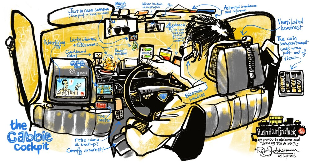 I was able to do this at the back of a cab during a crazy 45min traffic jam between Central and Causeway Bay  because  I use an iPad. You could too!