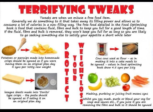 Tweaks whats the story slimming world survival recipes tips syns extra easy Simple slimming world meals
