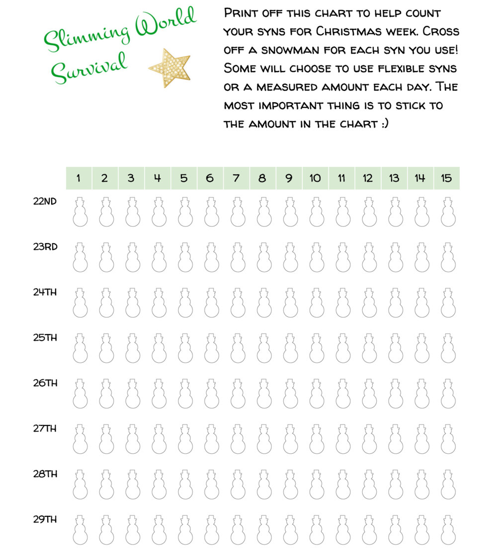 Christmas Strategy - Syn Tracker — Slimming World Survival ...