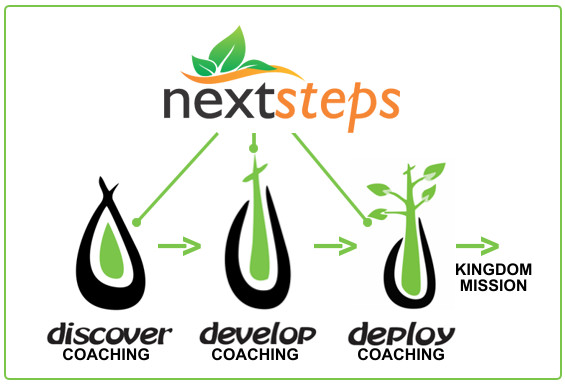 The NextSteps Process - Our Spiritual Formation Coaching process seeks to provide Biblical