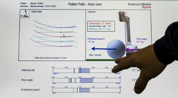 SAM PuttLab's Visual Based Putting Results