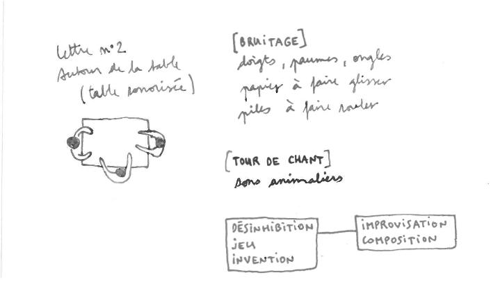Correspondances dessin 3.jpg